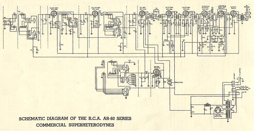 Rca Ar60 Receiver. Above The Schematic Diagram Of Ar60 Receiver As Published In R9 Radio Magazine January 1936 Unfortunately Ponent Values Are Not Listed. Wiring. Radio Scout Block Diagram At Scoala.co